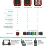 LRS Systems. Guest Pager.