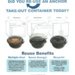 Reuse Containers